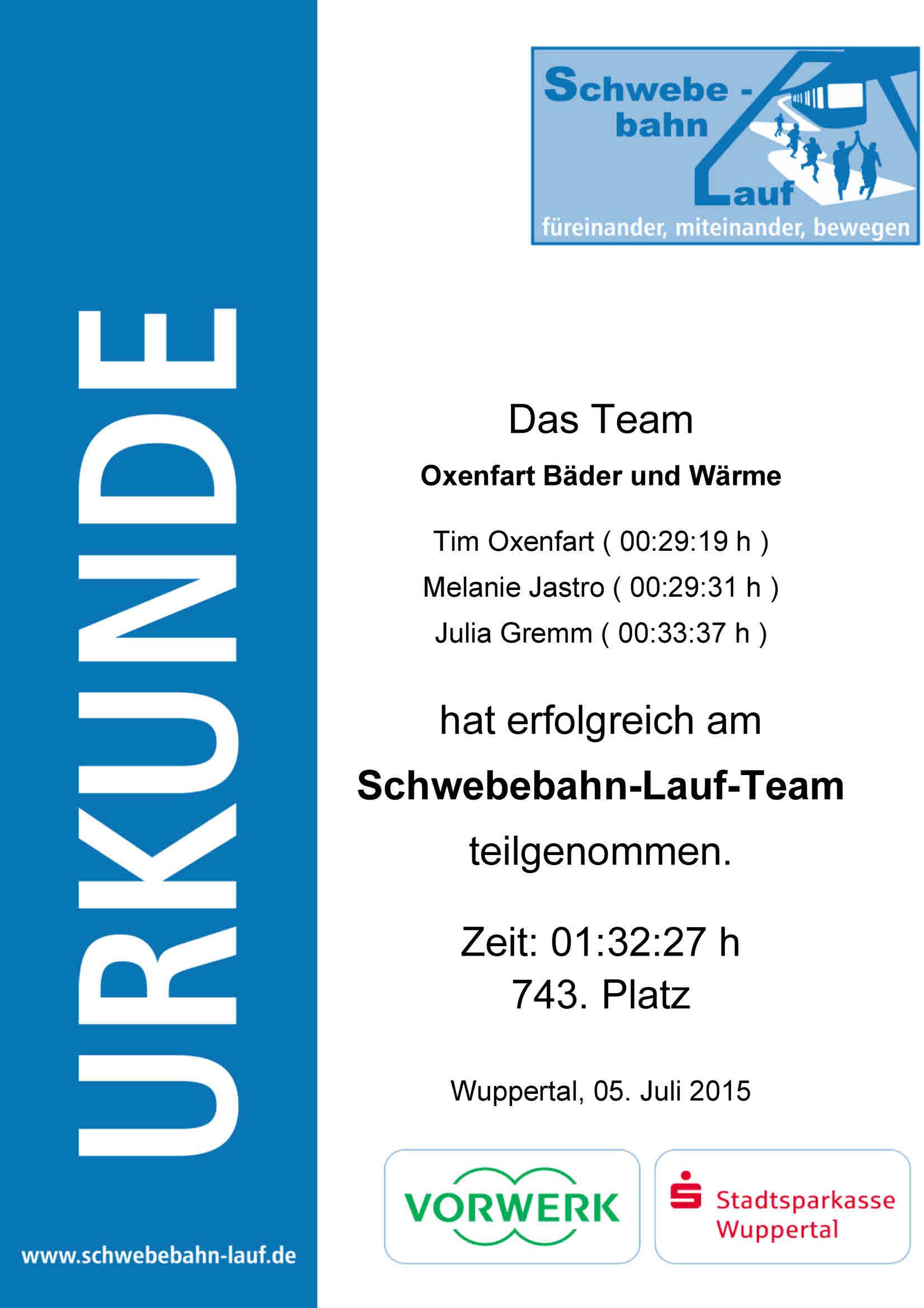 Schwebebahn-Lauf 2015